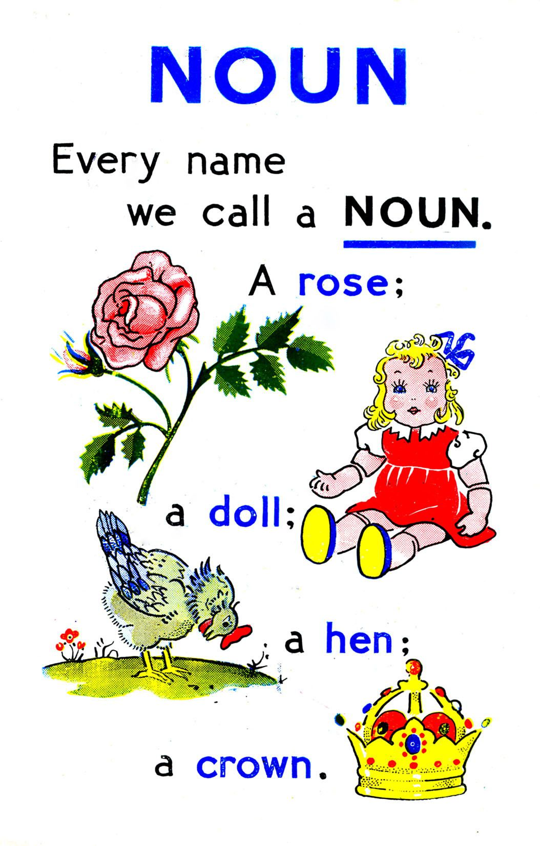 Learn About Noun Phrases And Get Examples