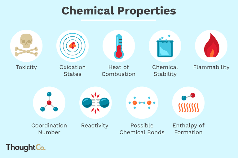 They And Changes What And Substance How Physical Chemical Are Are Used