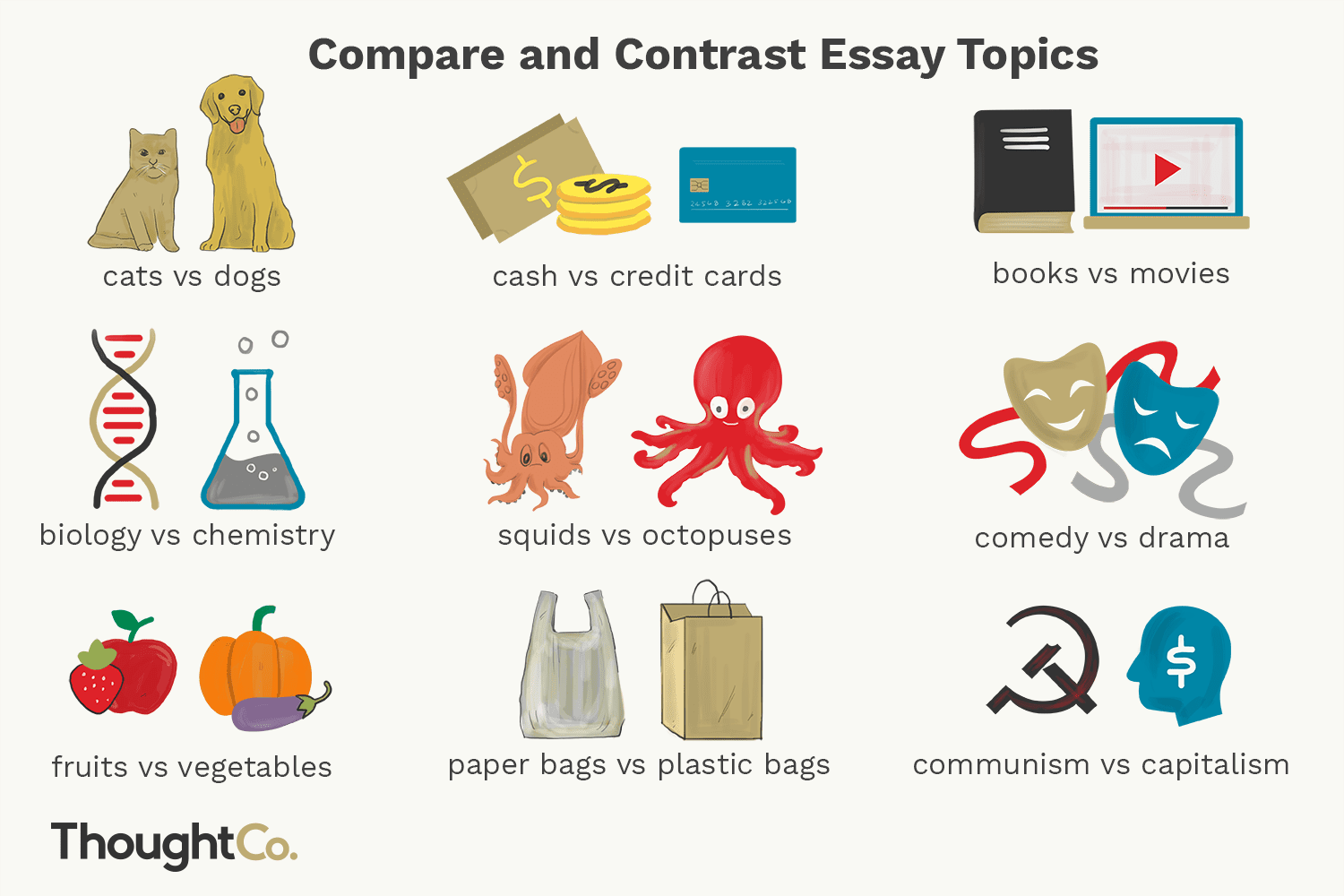 101 Compare And Contrast Essay Ideas For Students