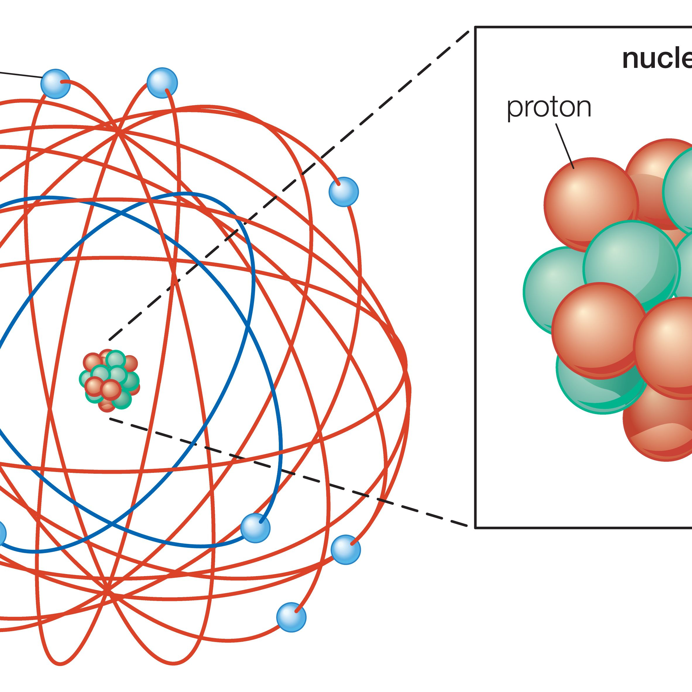 What Information About The Subatomic Makeup Of An Atom Is