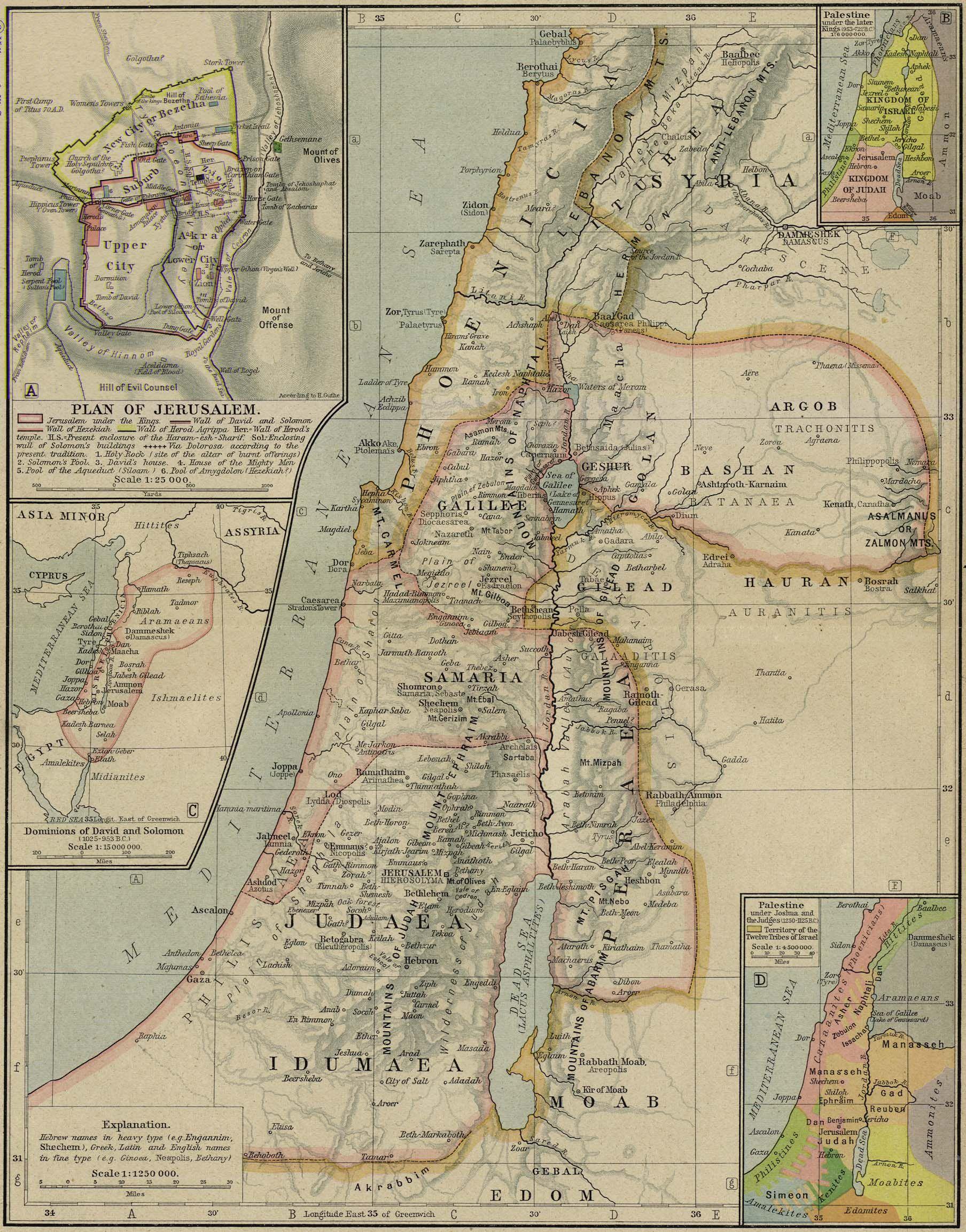 The Main Eras Of Ancient Jewish History