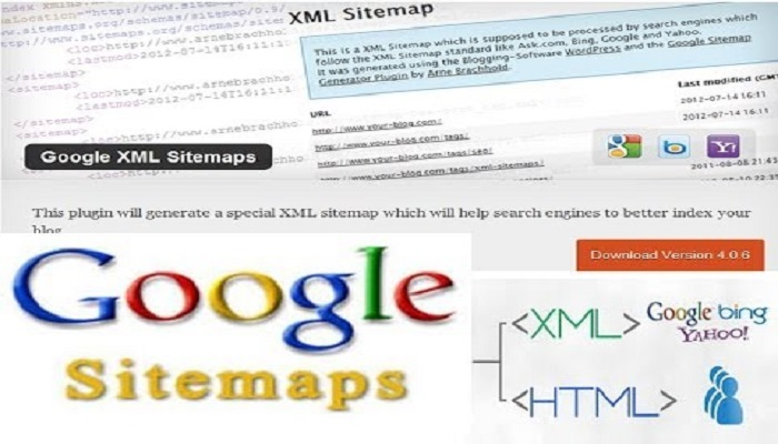 Google XML sitemaps-ThoughtfulMinds