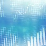 Different Types of Line and Bar Charts