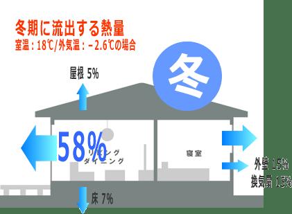 家の断面図1