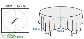 comment napper une table ronde thouy