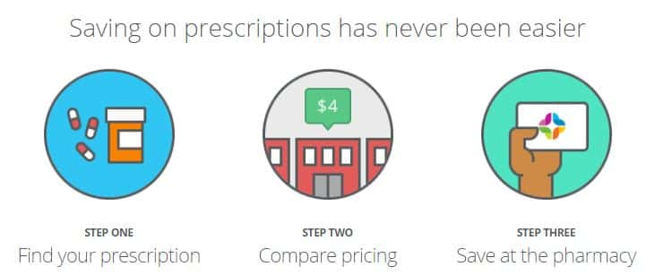 Save money on medication with SingleCare