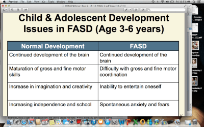 WHY Proper Diagnosis of FASD Is Crucial