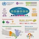 Fertility Facts – Canadian Infertility Awareness Week