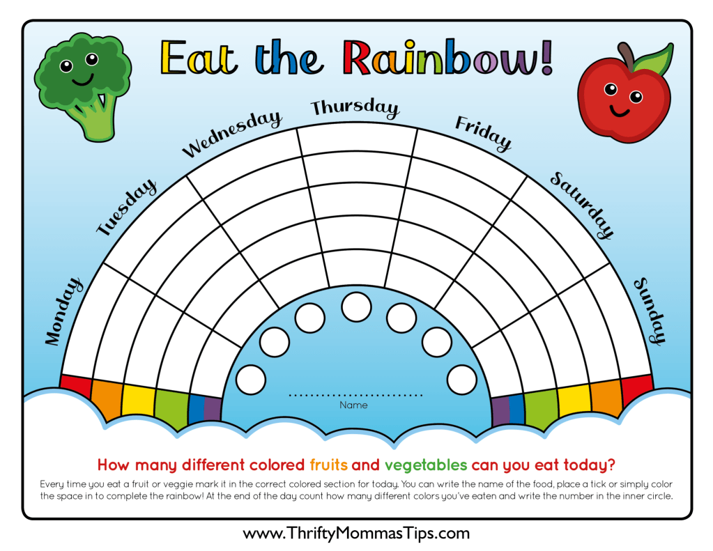 eat the rainbow printable food log for kids