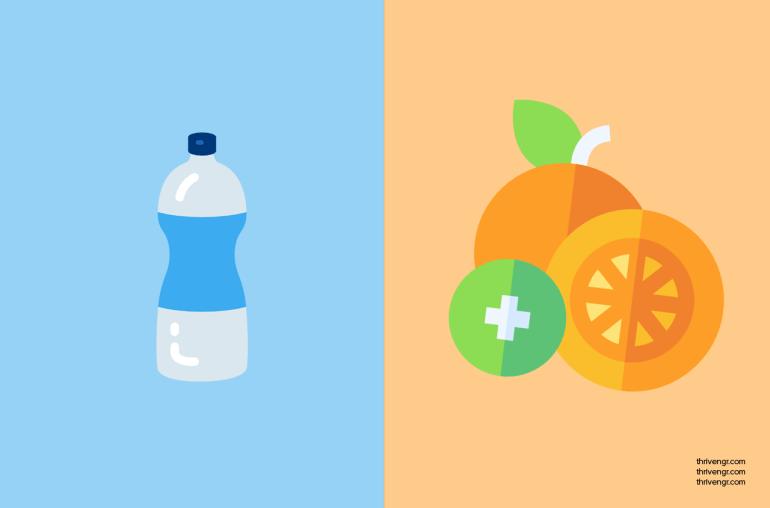 Water + Citrus Fruit
