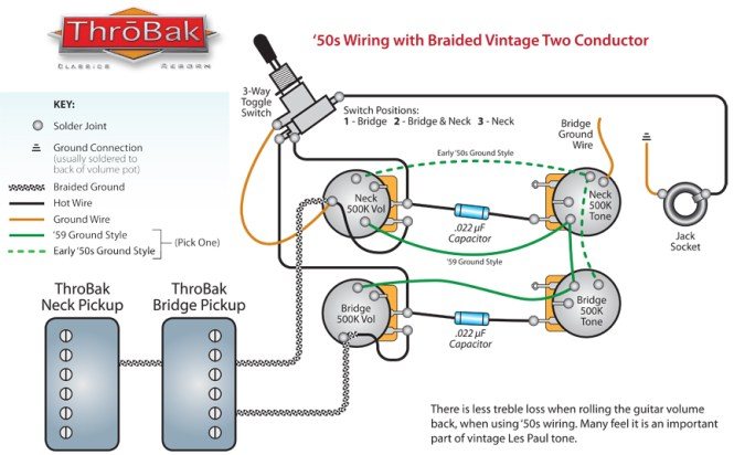 p90 wiring diagram les paul wiring diagram p90 wiring diagram image about