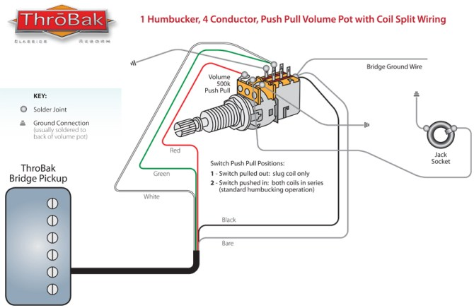 wiring volume coil tap wiring diagram stratocaster hss hd