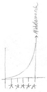 exponentialGraph2_125dpi