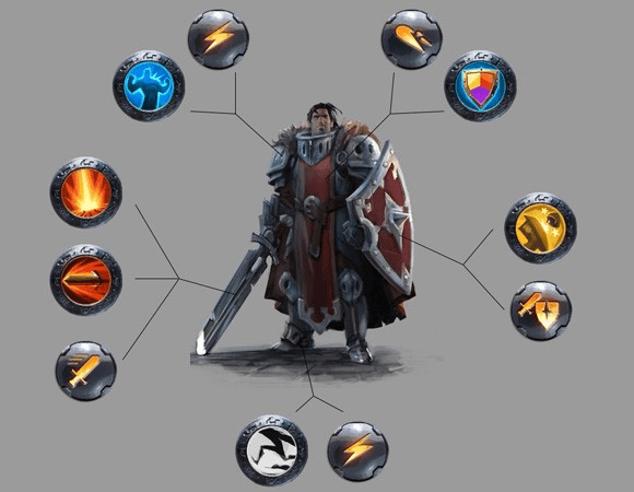 Armor, Skills, Combat