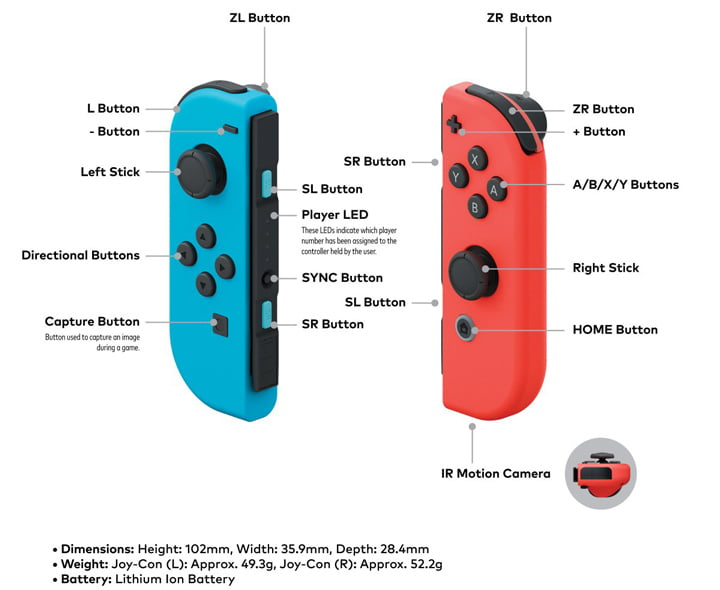 Nintendo Switch -Joy-Con Controller