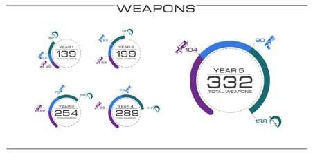 Warframe - Weapons