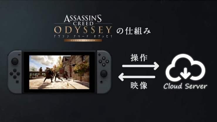 Assassin's Creed Odyssey - Nintendo Switch