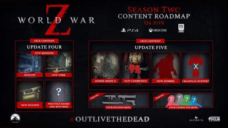 World War Z season 2 roadmap