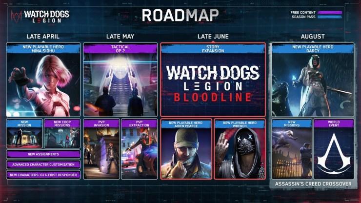 Watch Dogs: Legion roadmap