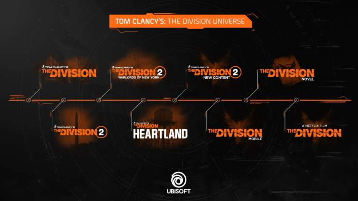 The Division roadmap 2021-2022