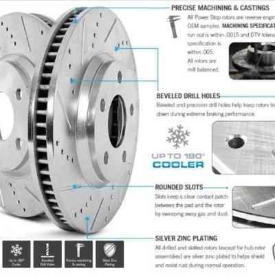 brake rotor details