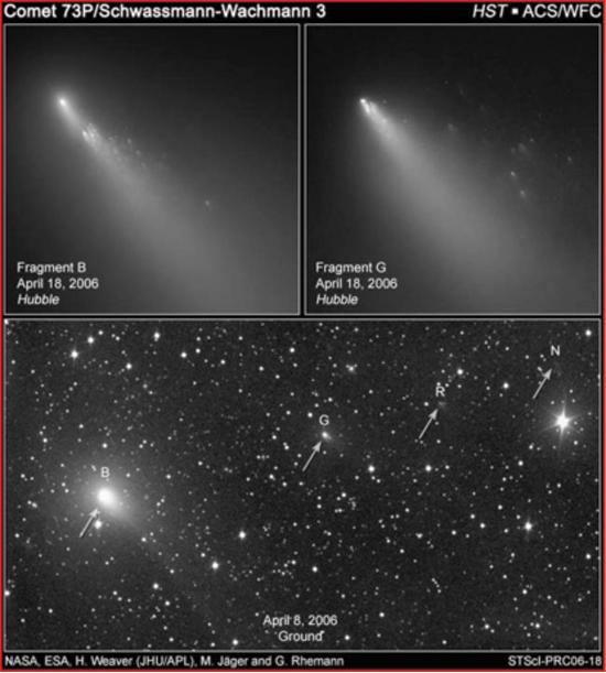 Comet Schwassman-Wachmann 3
