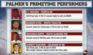 "Shavarez Smith's performance was recognized by ESPN's Jessie Palmer as one of his ""Primetime Performer"" selections for Saturday."