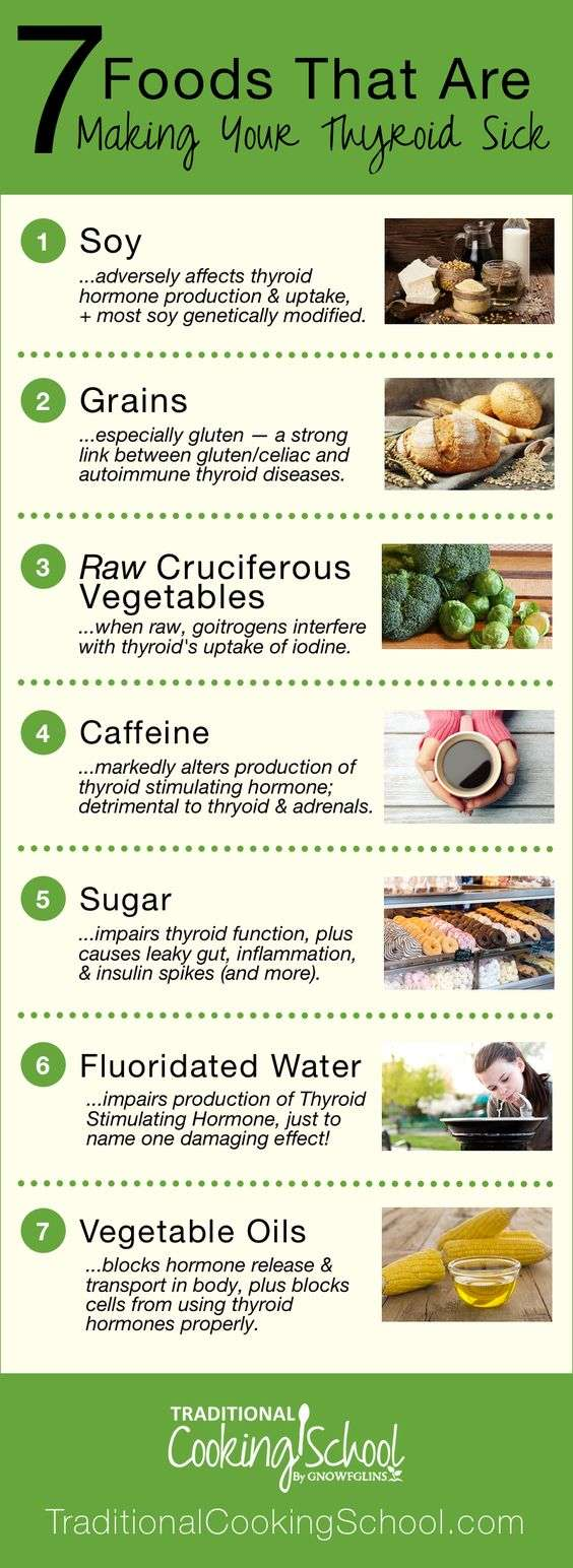 Every cell in the body depends on thyroid hormones for regulation of their metabolism. So if your thyroid is sick, your entire body will suffer. Learn about the 7 foods that are detrimental to your thyroid and the science behind WHY they're causing thyroid diseases like Hashimoto's and hypothyroidism.