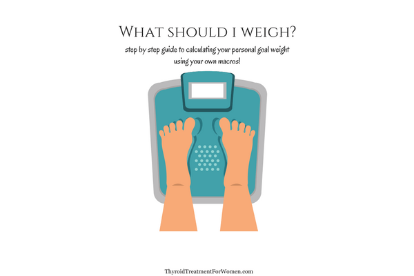 What Should I Weigh? How To Calculate The Optimum Weight For You