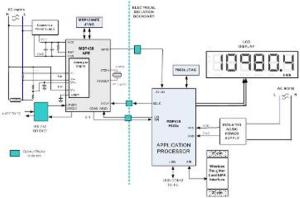 TIDMMETROLOGYHOST SinglePhase Electric Meter with