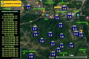 La scheda dei primi giorni di terremoti a Vicovaro e nella Valle dell'Aniene