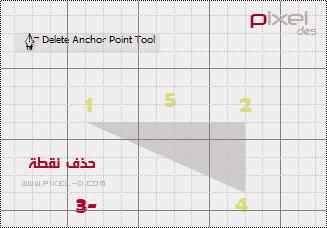 حذف نقطة في رسم البن تول في الفوتوشوب - delet anchor point tool in pen tool