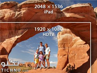 دقة شاشة الايباد ٣ مقارنة بالتلفاز الاتش دي