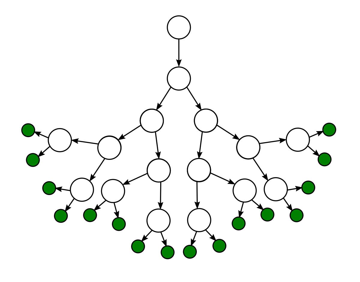 Flowcharts Amp Diagram Trees Examples Templates Chatbot