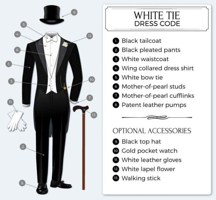 Guide To Mens White Tie Attire