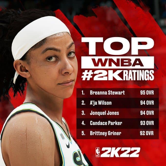 Top jugadores Jugadoras WNBA Ranking NBA 2K22