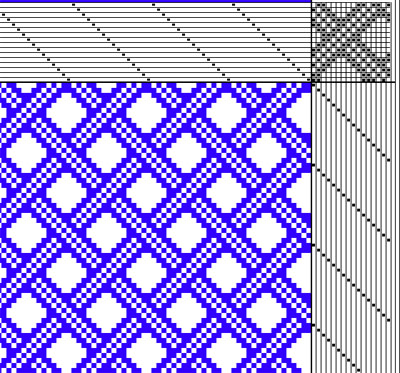 plainweave-plaits-blank-background.jpg