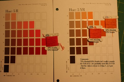 example of Munsell student color kit page (completed)