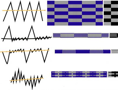 artist's conception of resist patterns