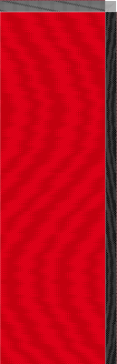 3-1 twill vs plain weave curves