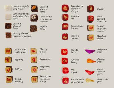 chocolates insert for 2013