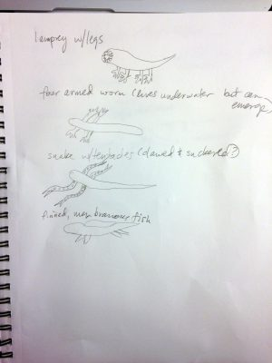 brainstorming results for fantasy creature, page 2