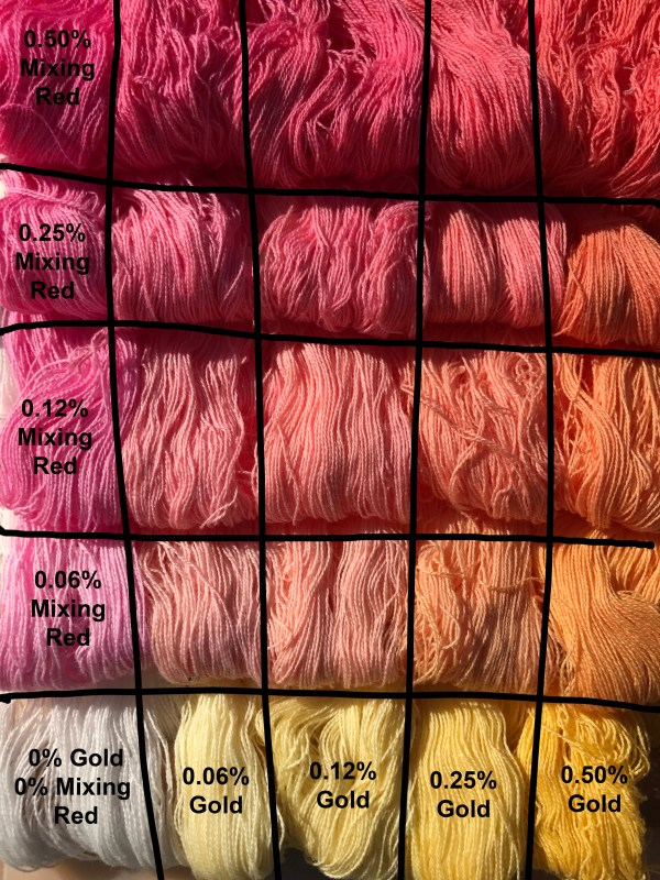 annotated photo of Procion MX dye samples on cotton