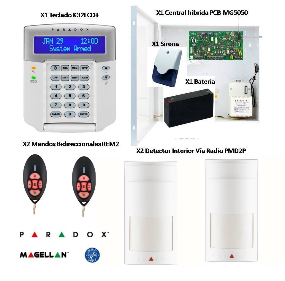 Wireless Security System Product