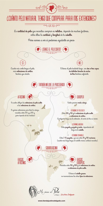 Infografía: Cuánto pelo natural comprar para mis extensiones