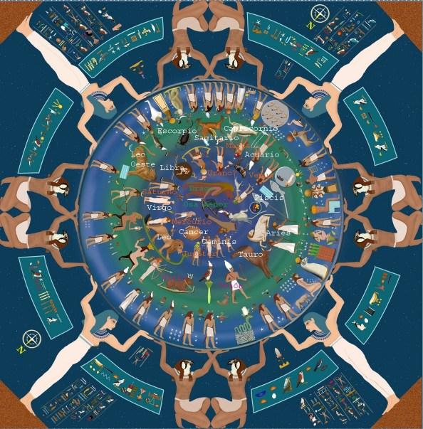 Zodiaco de Dendera