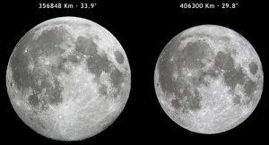 Tamaños de la luna