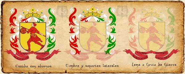 Adornos de un escudo heráldico