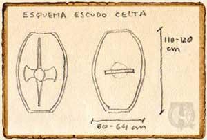 Esquema de un escudo celta