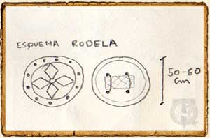 Esquema del escudo Rodela